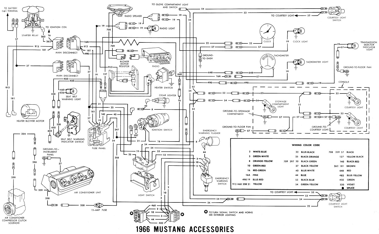 66acces1 florida mustang restorations 2008 ford mustang wiring diagrams at honlapkeszites.co