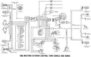 66 mustang ignition wiring diagram with Wiring Diagrams on 1968 Mustang Alternator Wiring Diagram also Wiring Harness For 69 Nova furthermore 1967 Mustang Wiring Harness besides Wiring Diagram For A 65 Vw Beetle as well 67 Nova Fuse Box.